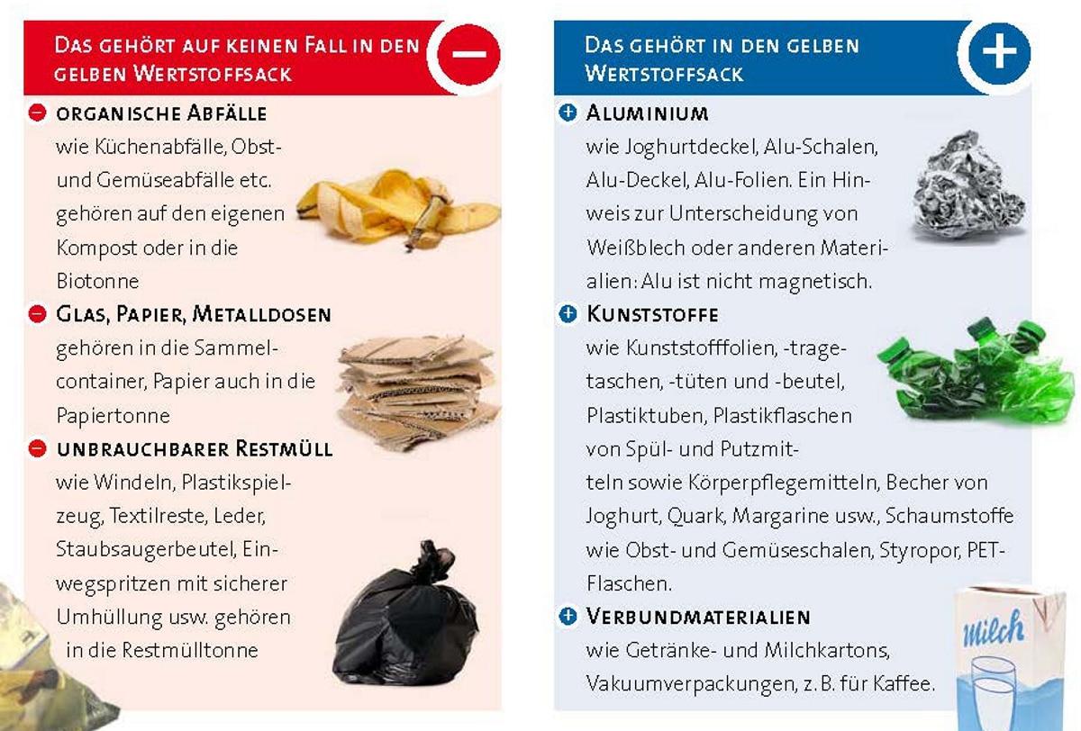 Gelber-Sack-Liste