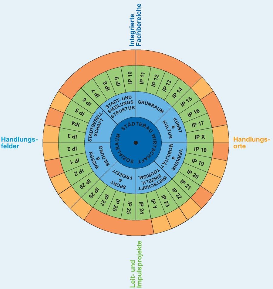 ISEK-Kompass.FH11