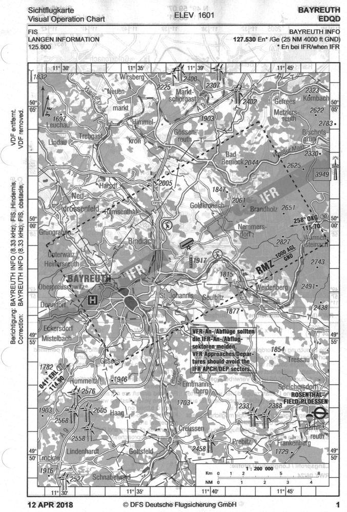 Sichtflugkarte
