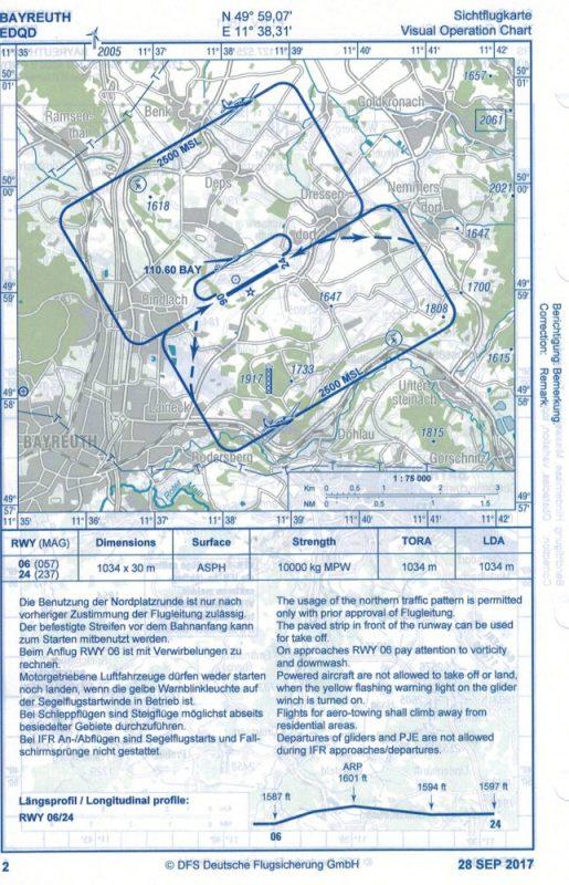 Sichtanflugkarte