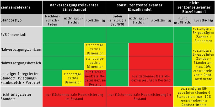 SEEK_Grundsätze_Zielkatalog