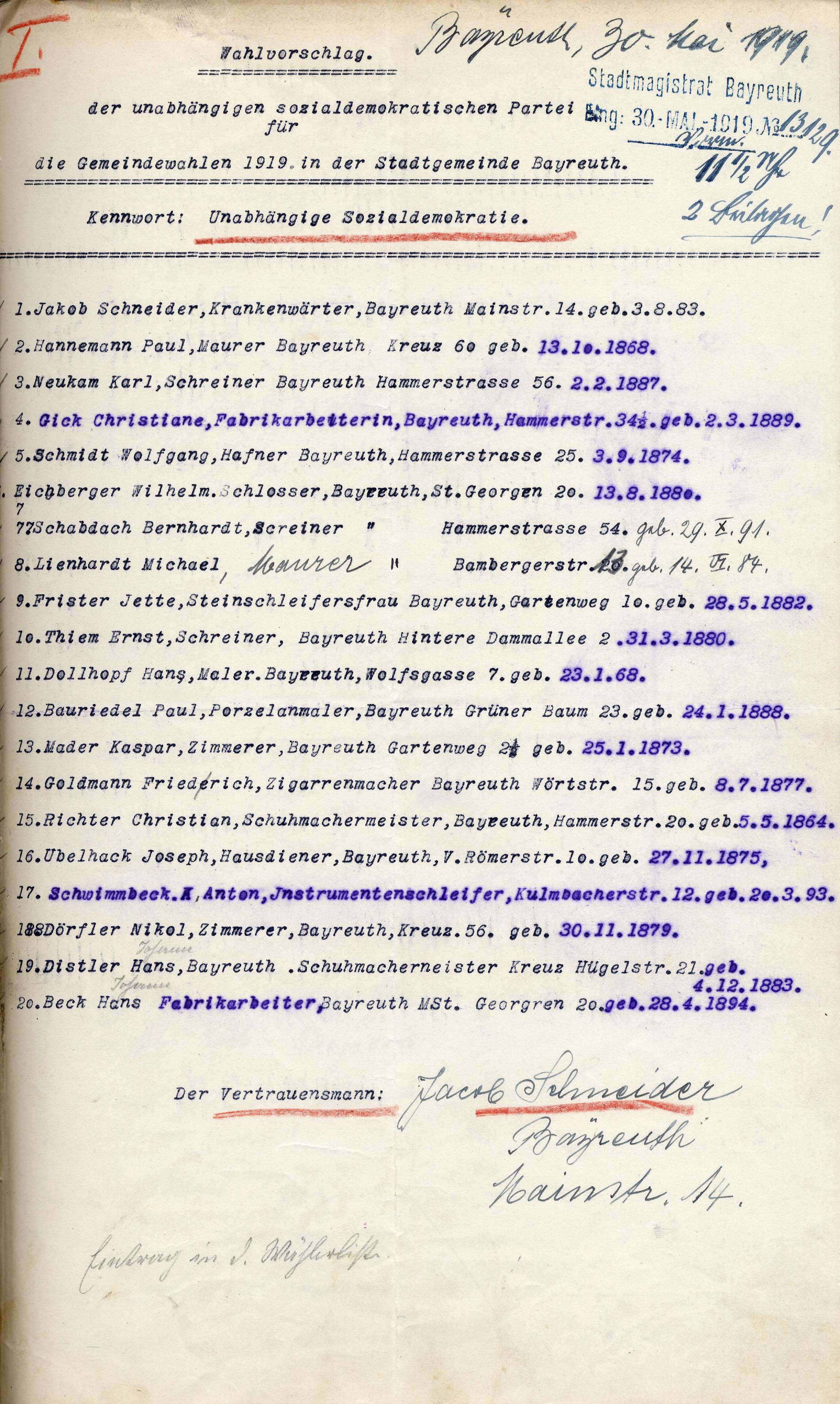 Wahlvorschlagsliste der Unabhängigen Sozialdemokratischen Partei zur Gemeindewahl 1919 in Bayreuth