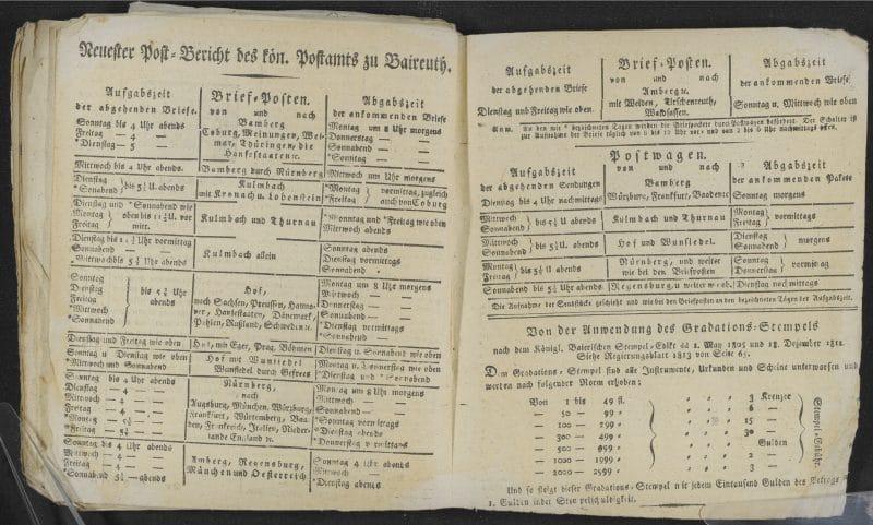 Neuester Postbericht des königlichen Postamts zu Bayreuth - abgedruckt in einem Kalender aus dem Jahre 1820, der einen Eindruck von den weitverzweigten und häufigen Postverbindungen von und nach Bayreuth vermittelt (StABT, Schlossarchiv Göppmannsbühl, Kal. 6, Neuer verbesserter Kalender für alle Stände.- Bayreuth- Verlag der Senfftischen Wittwen und Erben).