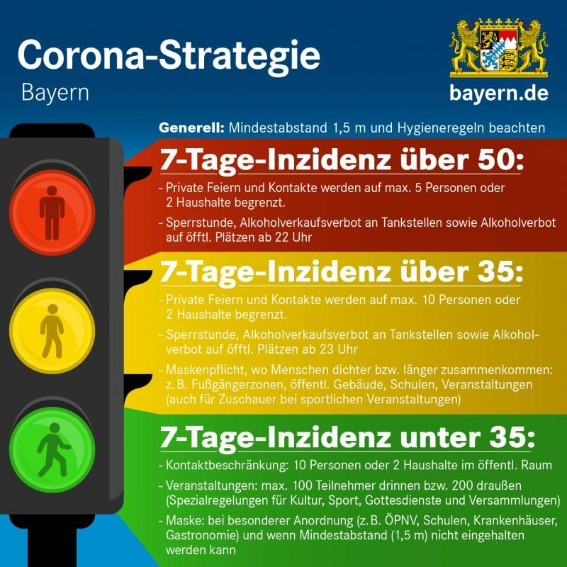 Corona-Strategie Bayern - Corona-Ampel